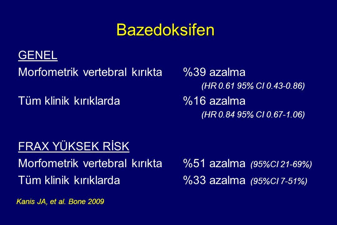 Bazedoksifen GENEL Morfometrik vertebral kırıkta %39 azalma
