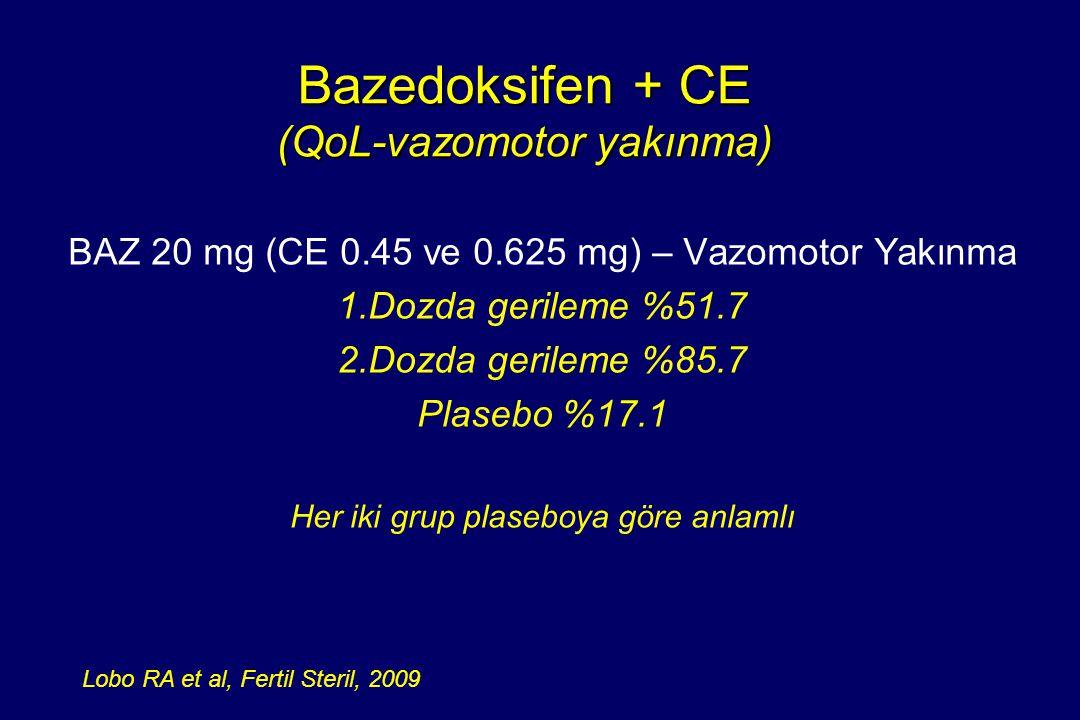Bazedoksifen + CE (QoL-vazomotor yakınma)