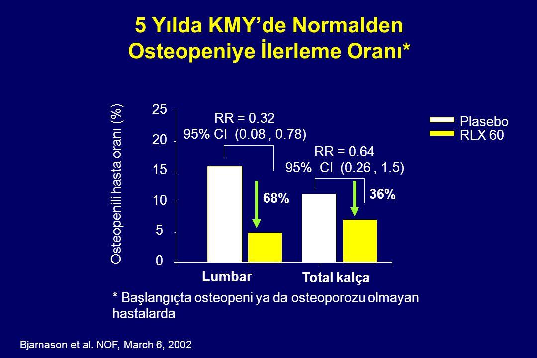 5 Yılda KMY'de Normalden Osteopeniye İlerleme Oranı*