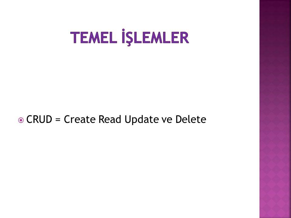 TEMEL İŞLEMLER CRUD = Create Read Update ve Delete