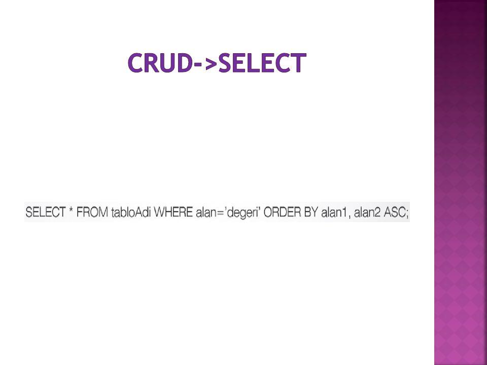 CRUD->SELECT