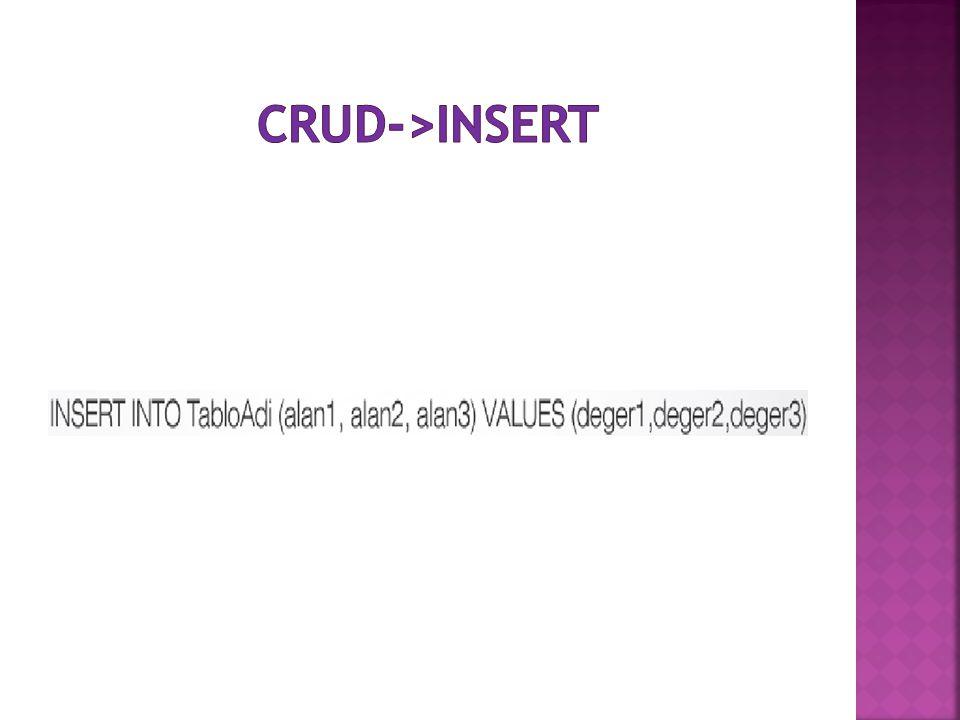 CRUD->INSERT