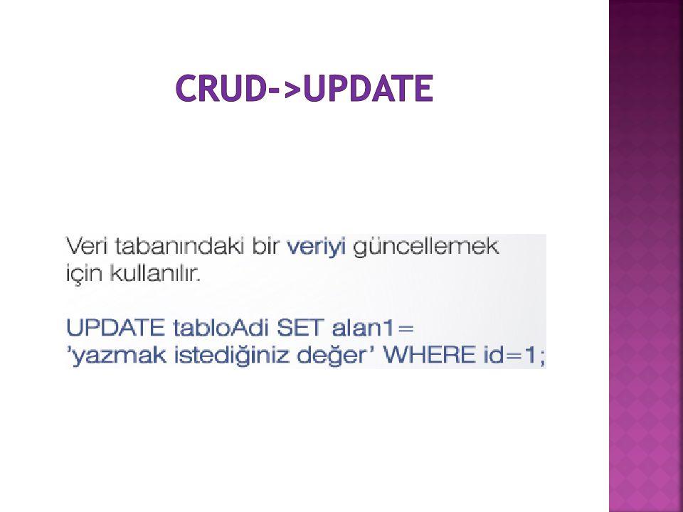 CRUD->UPDATE