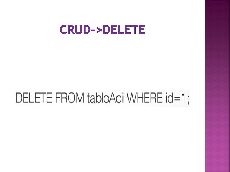 CRUD->DELETE
