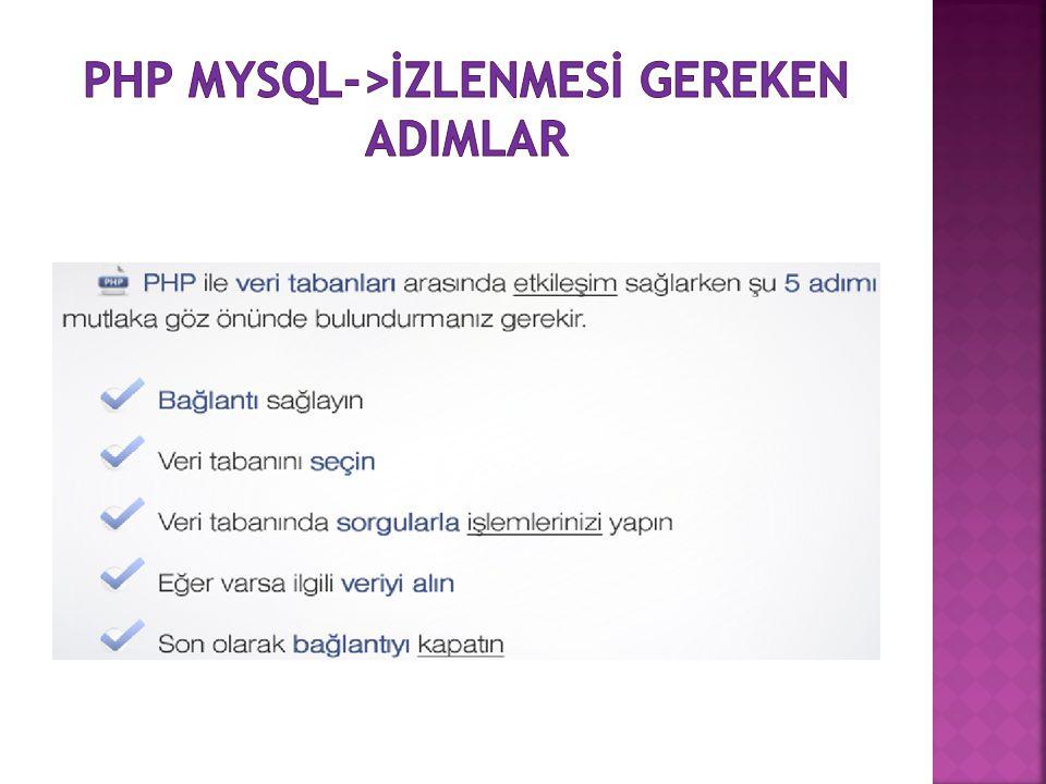 Php mysql->İZLENMESİ GEREKEN ADIMLAR
