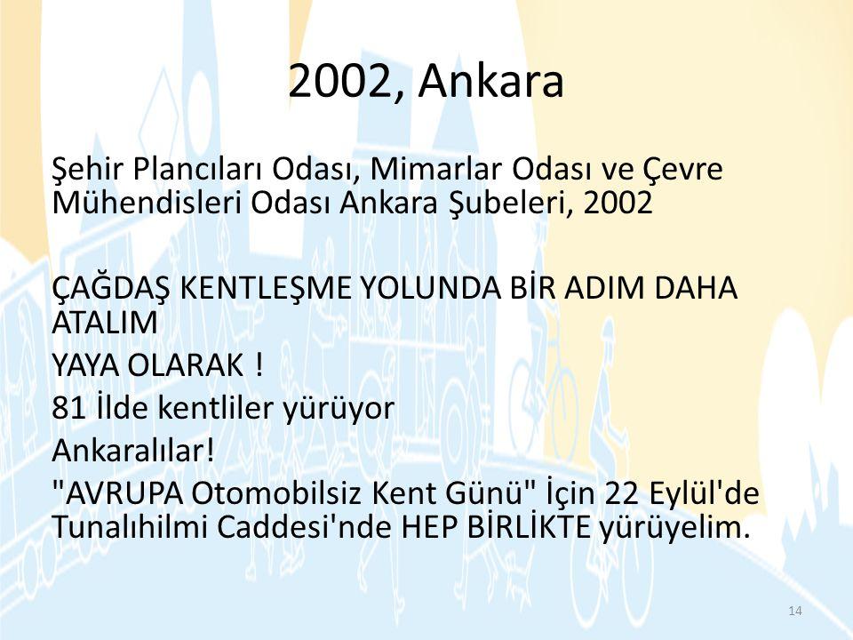 2002, Ankara
