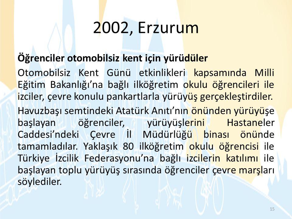 2002, Erzurum