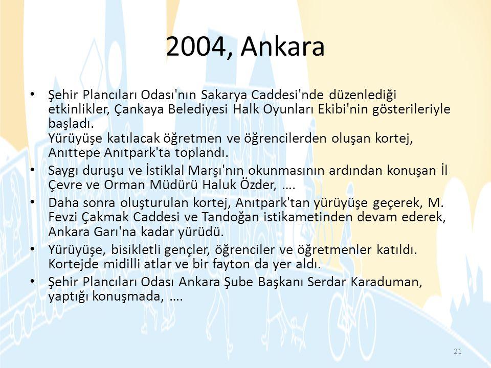 2004, Ankara
