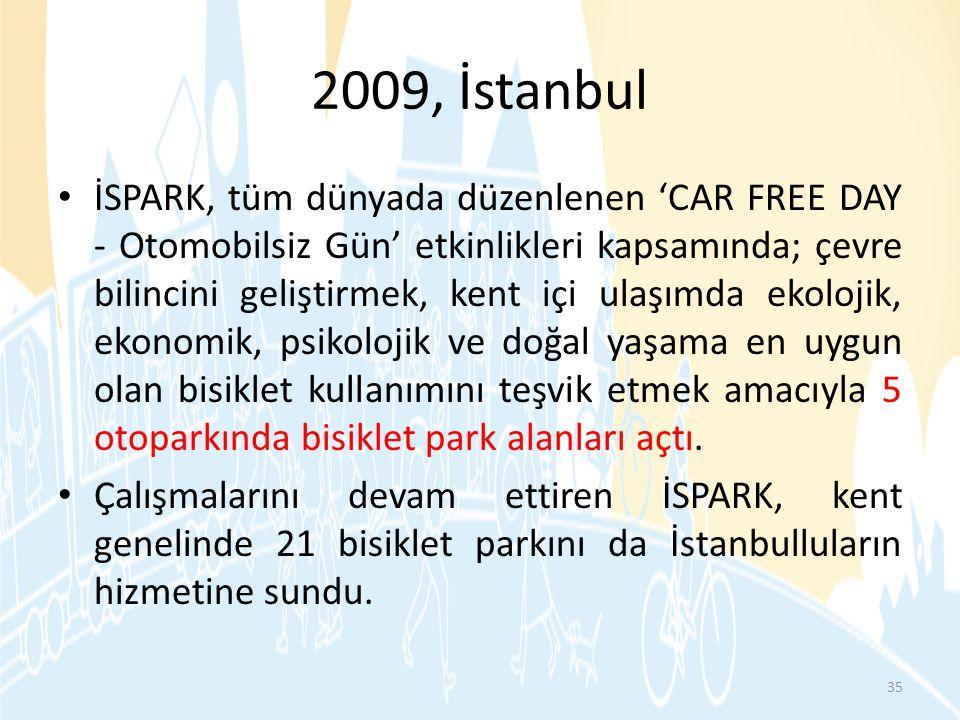 2009, İstanbul