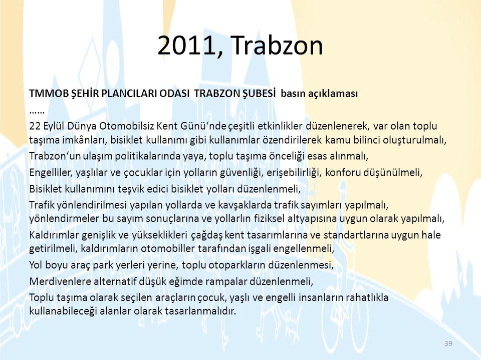 2011, Trabzon