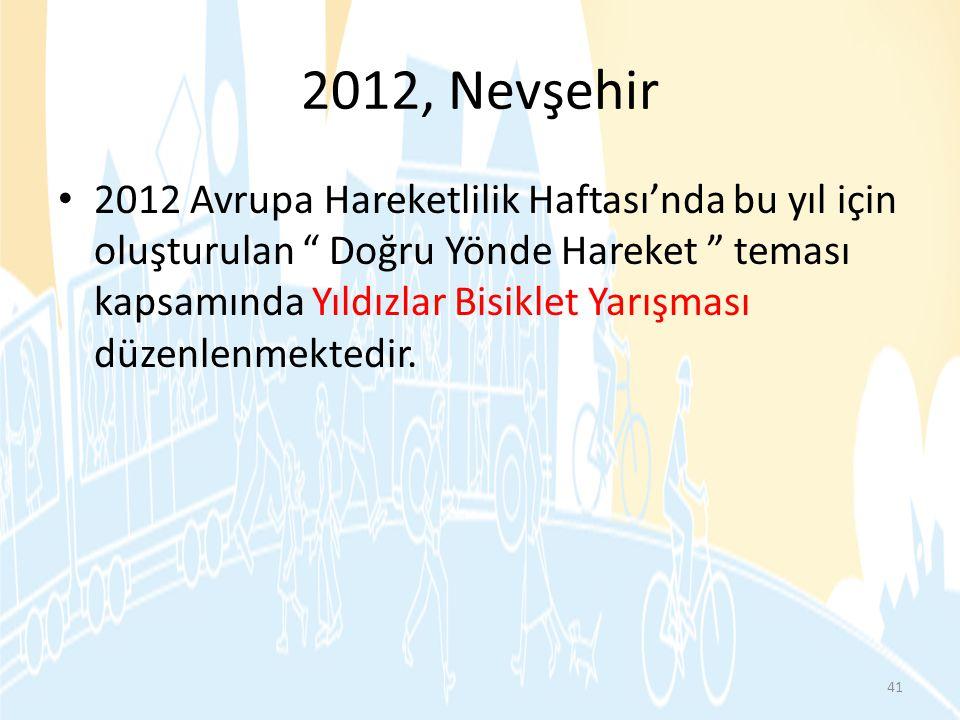 2012, Nevşehir