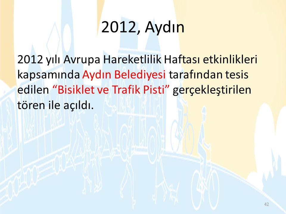 2012, Aydın
