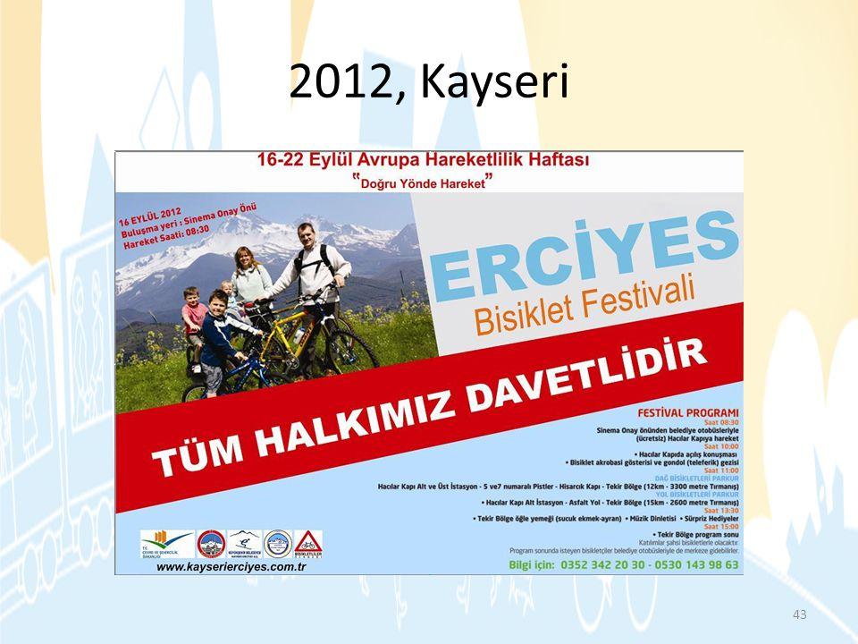 2012, Kayseri http://www.kayseriab.gov.tr/news.php kategoriduyurupk=3&duyurupk=192&duyurupk=99. 16-22 Eylül Avrupa Hareketlilik Haftası Kutlanacak.