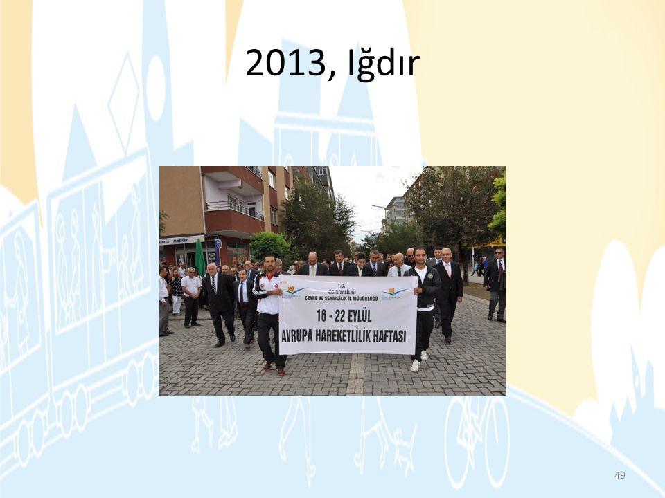 2013, Iğdır http://www.haberler.com/igdir-da-avrupa-hareketlilik-haftasi-5091599-haberi/