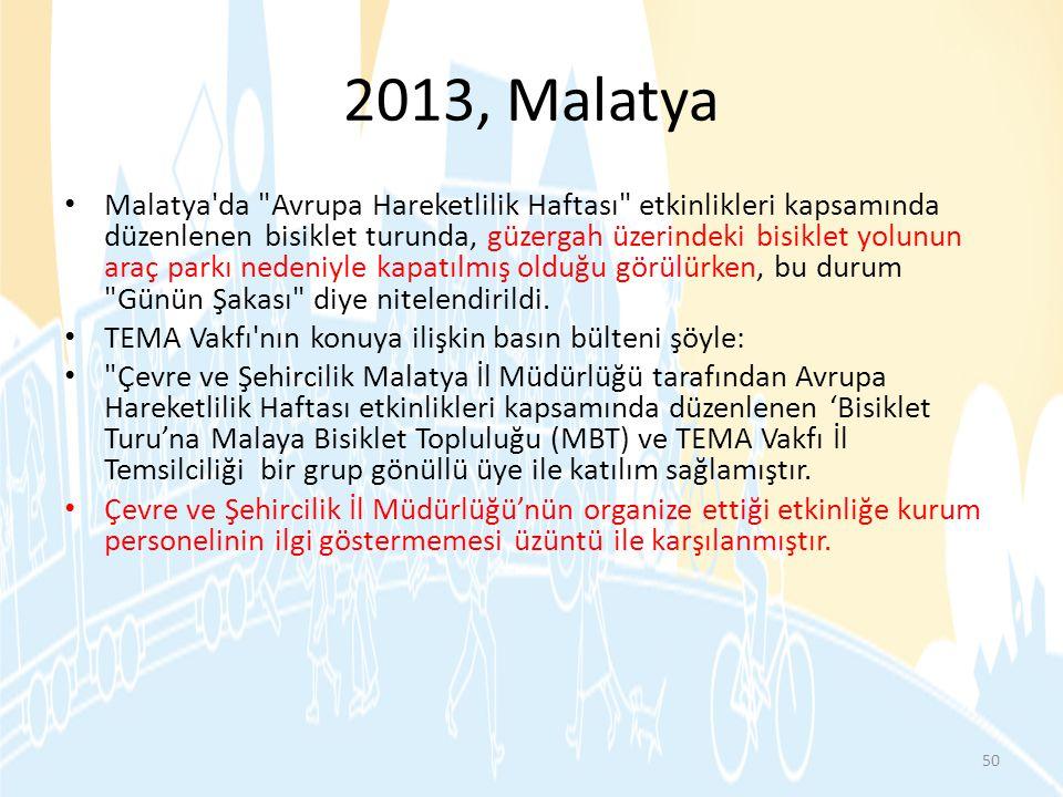 2013, Malatya