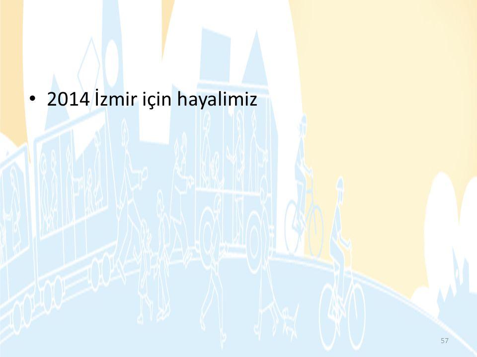 2014 İzmir için hayalimiz