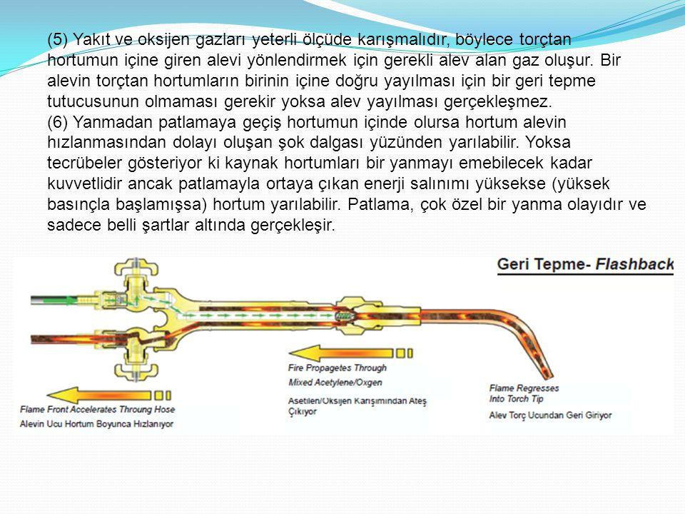 (5) Yakıt ve oksijen gazları yeterli ölçüde karışmalıdır, böylece torçtan hortumun içine giren alevi yönlendirmek için gerekli alev alan gaz oluşur. Bir alevin torçtan hortumların birinin içine doğru yayılması için bir geri tepme tutucusunun olmaması gerekir yoksa alev yayılması gerçekleşmez.