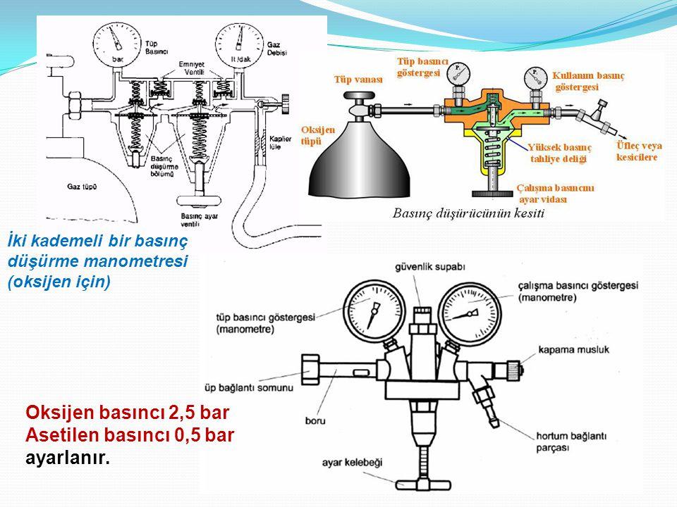 Asetilen basıncı 0,5 bar ayarlanır.