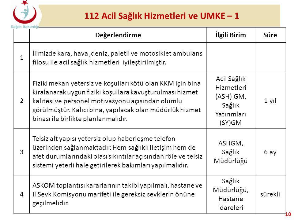 112 Acil Sağlık Hizmetleri ve UMKE – 1