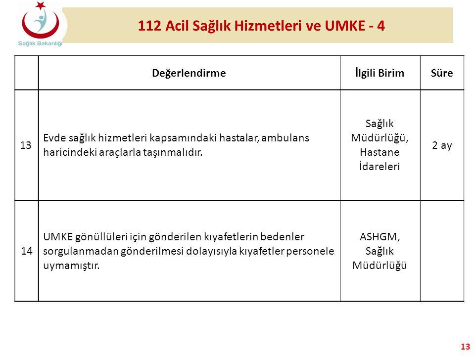 112 Acil Sağlık Hizmetleri ve UMKE - 4