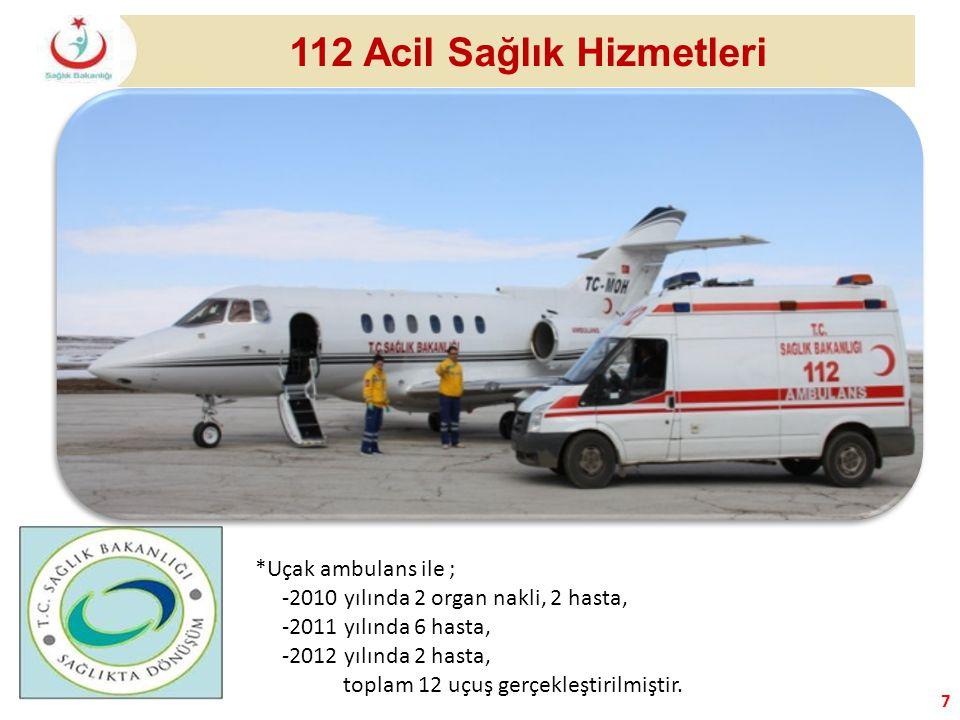 112 Acil Sağlık Hizmetleri
