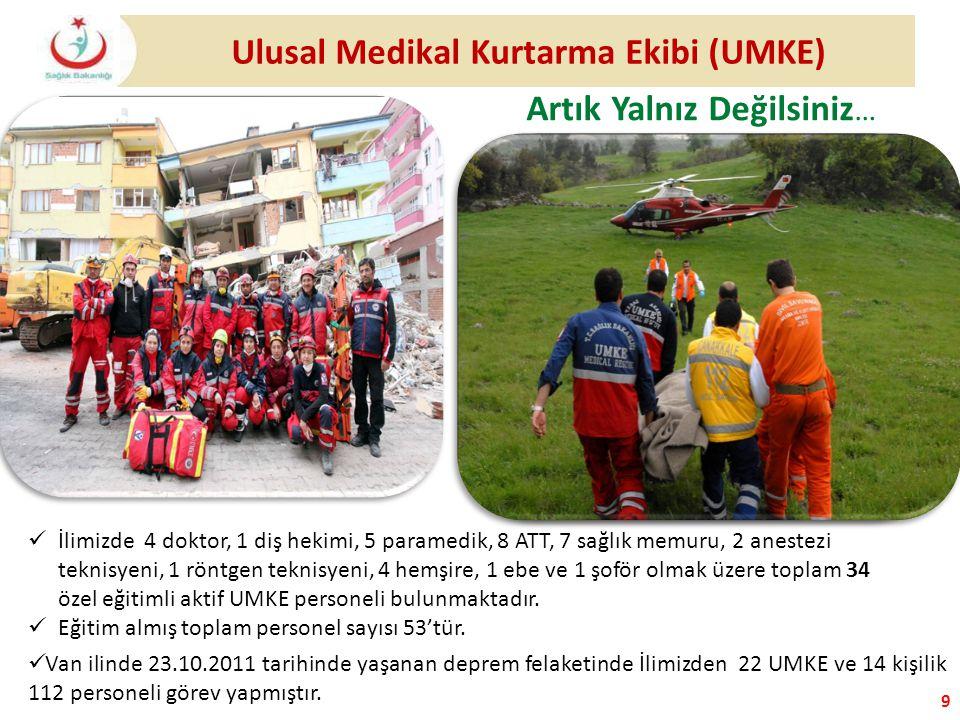 Ulusal Medikal Kurtarma Ekibi (UMKE)