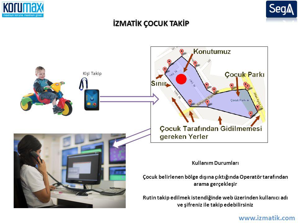 İZMATİK ÇOCUK TAKİP www.izmatik.com Kullanım Durumları