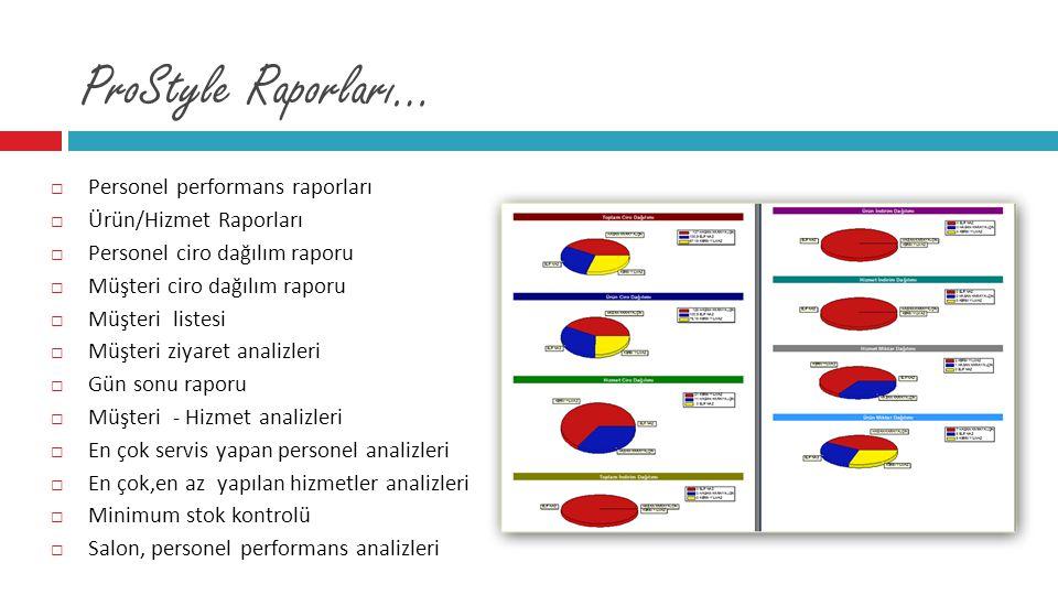 ProStyle Raporları… Personel performans raporları