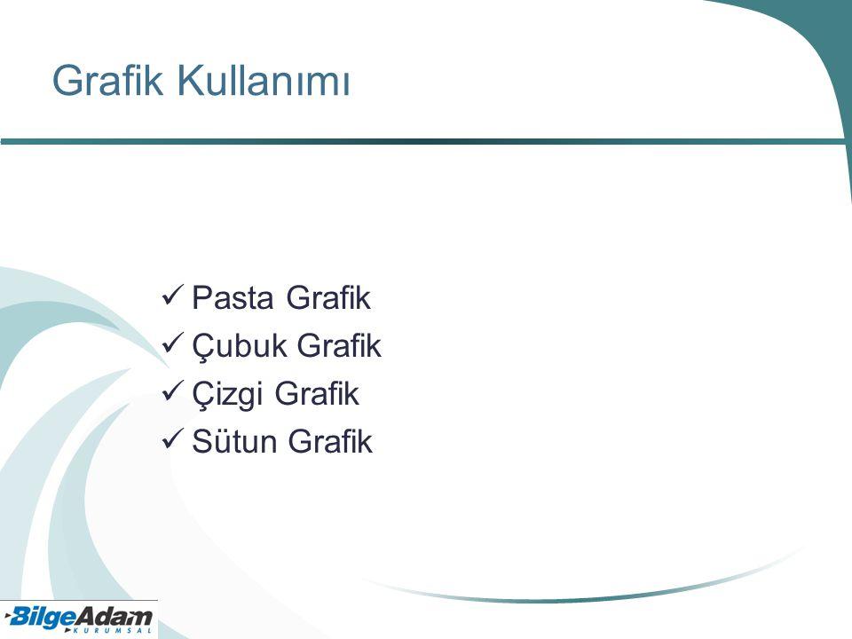 Grafik Kullanımı Pasta Grafik Çubuk Grafik Çizgi Grafik Sütun Grafik