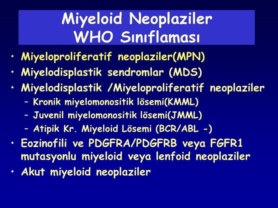 Miyeloid Neoplaziler WHO Sınıflaması