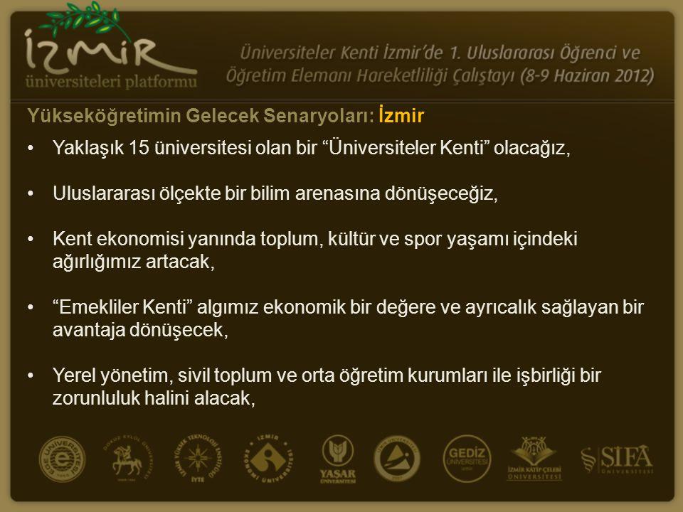 Yükseköğretimin Gelecek Senaryoları: İzmir