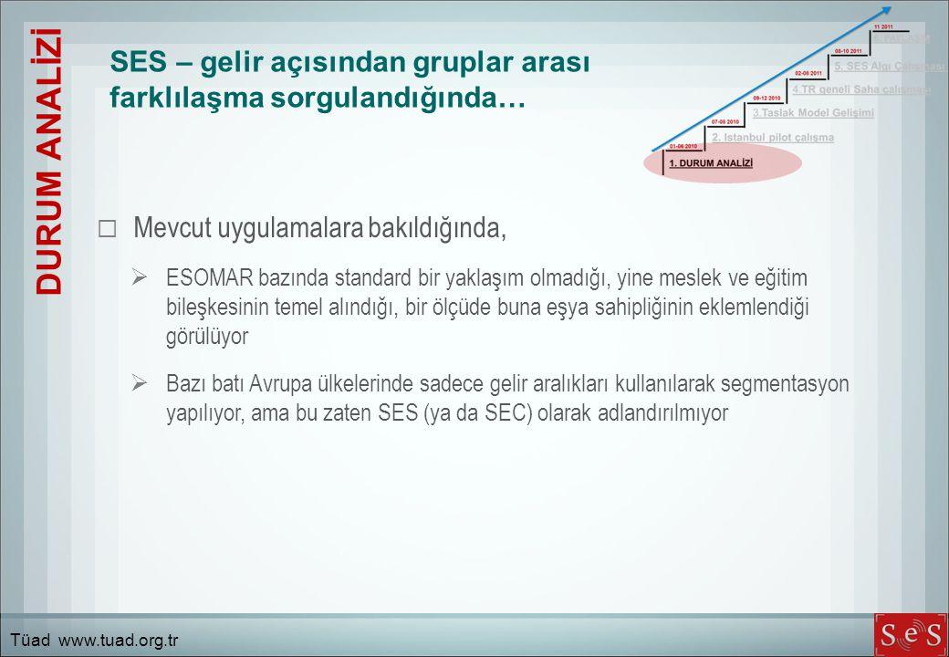 SES – gelir açısından gruplar arası farklılaşma sorgulandığında…