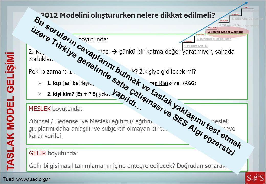 SES 2012 Modelini oluştururken nelere dikkat edilmeli