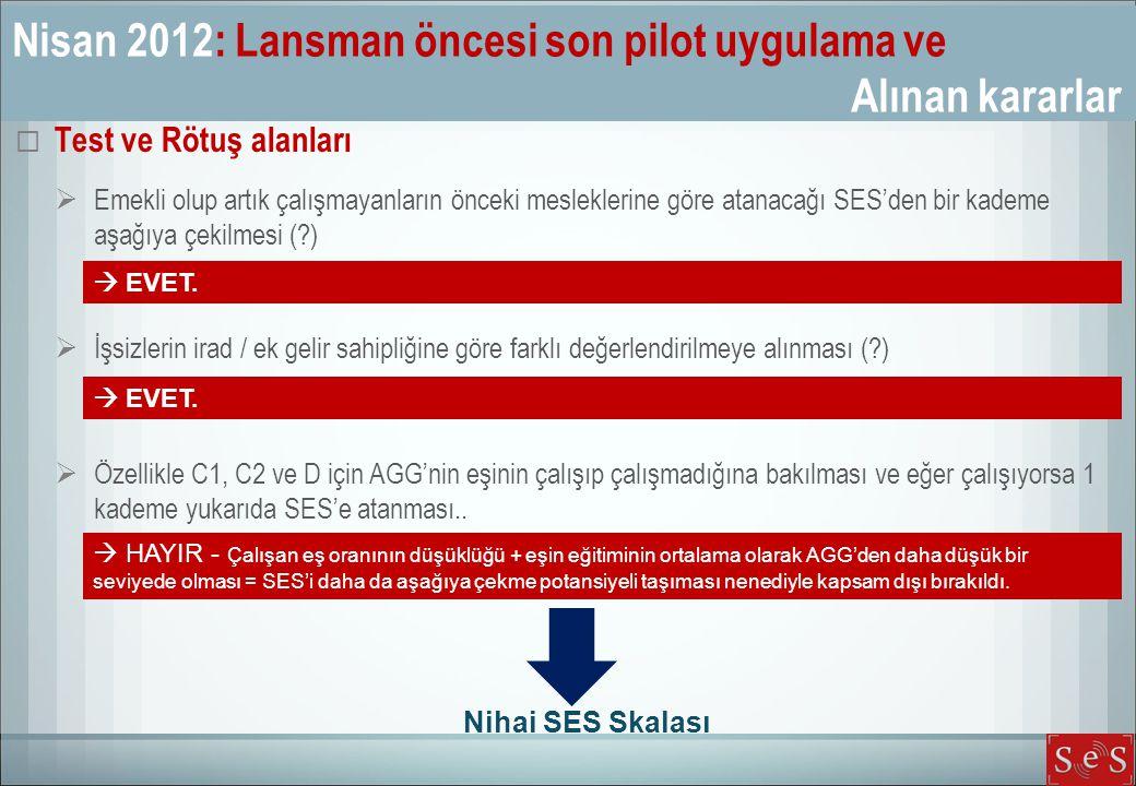 Nisan 2012: Lansman öncesi son pilot uygulama ve Alınan kararlar