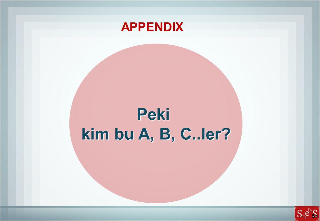 APPENDIX Peki kim bu A, B, C..ler