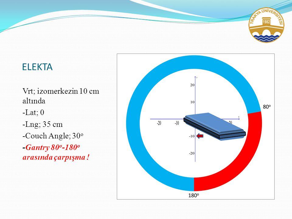 ELEKTA Vrt; izomerkezin 10 cm altında -Lat; 0 -Lng; 35 cm