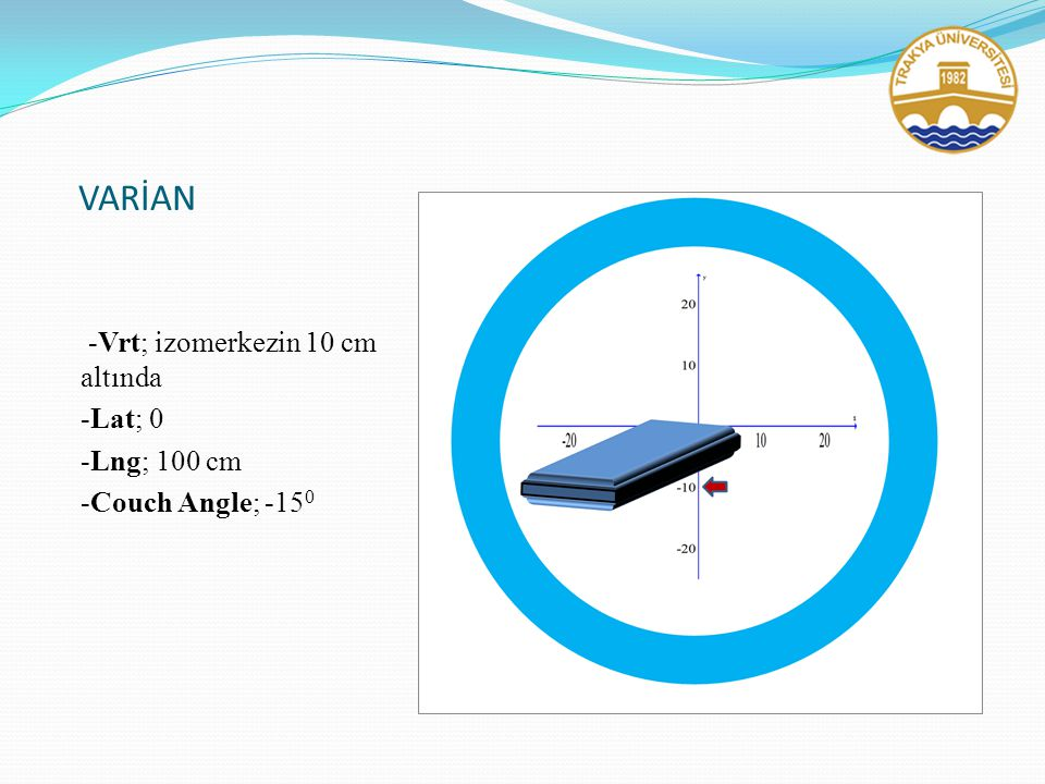 VARİAN -Vrt; izomerkezin 10 cm altında -Lat; 0 -Lng; 100 cm