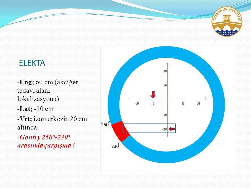 ELEKTA -Lng; 60 cm (akciğer tedavi alanı lokalizasyonu) -Lat; -10 cm