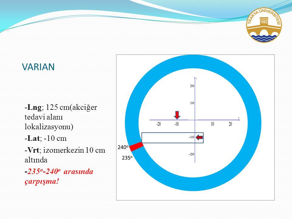 VARIAN -Lng; 125 cm(akciğer tedavi alanı lokalizasyonu) -Lat; -10 cm