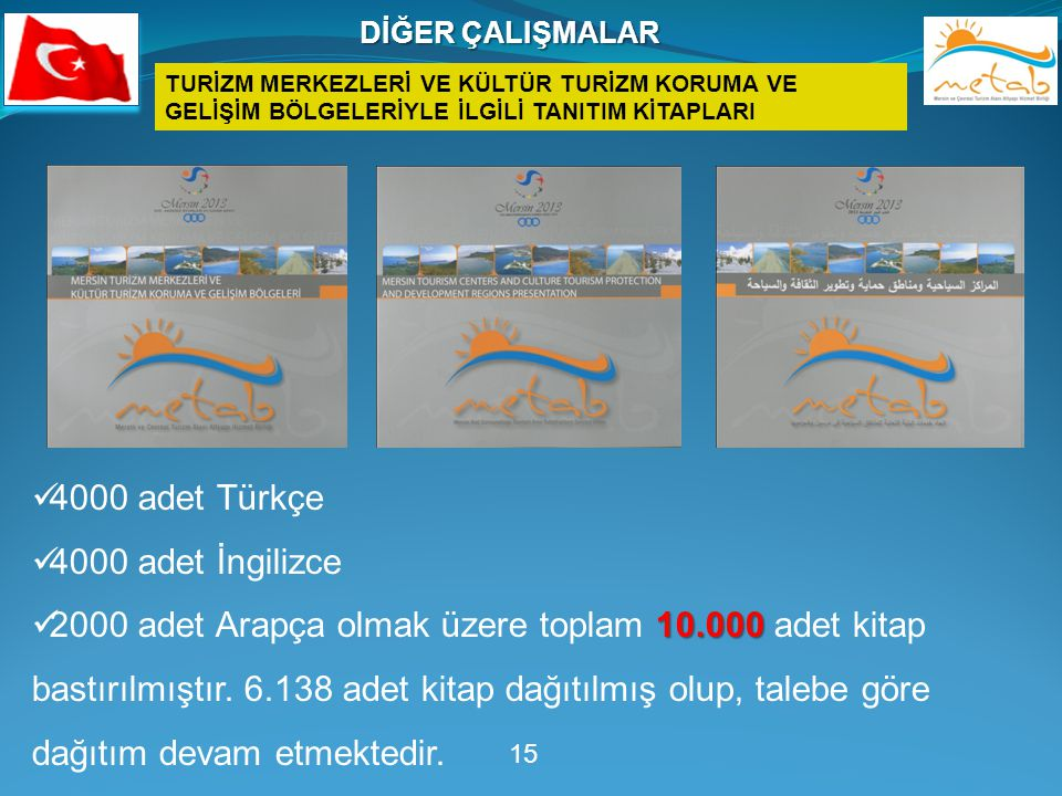 4000 adet Türkçe 4000 adet İngilizce