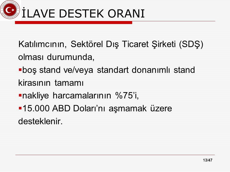 İLAVE DESTEK ORANI Katılımcının, Sektörel Dış Ticaret Şirketi (SDŞ) olması durumunda, boş stand ve/veya standart donanımlı stand kirasının tamamı.