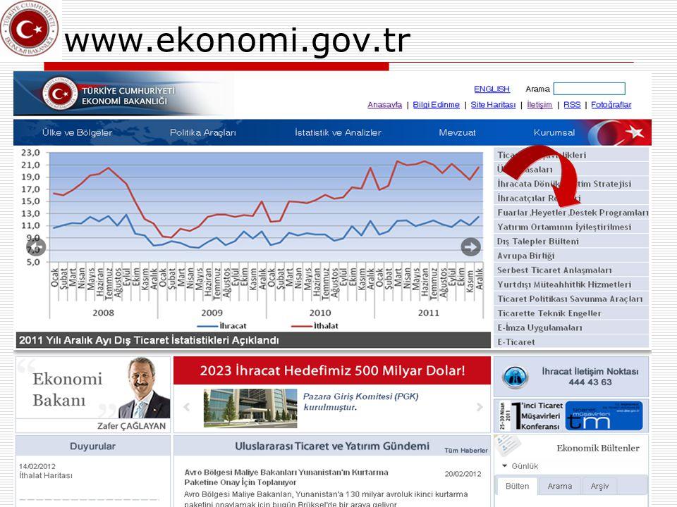 www.ekonomi.gov.tr 40/51