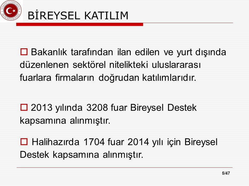 BİREYSEL KATILIM