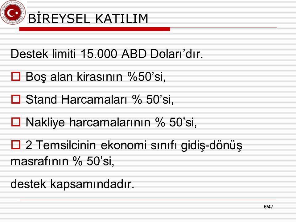 BİREYSEL KATILIM Destek limiti 15.000 ABD Doları'dır.