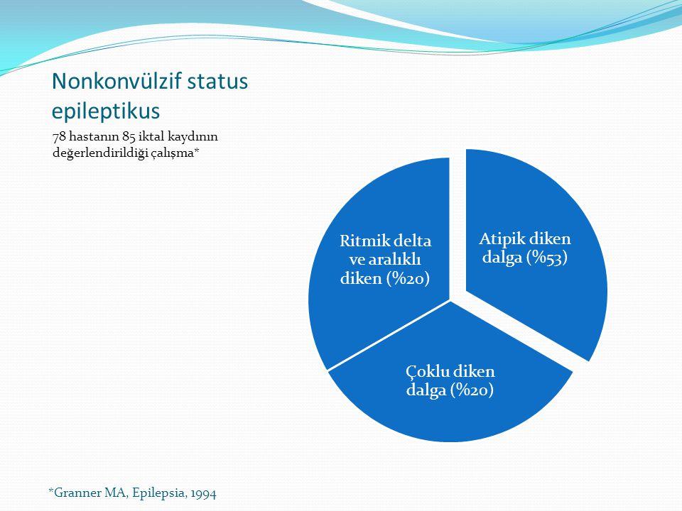 Nonkonvülzif status epileptikus