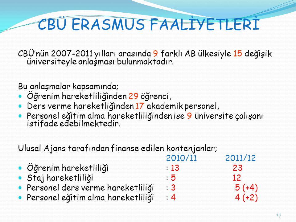 CBÜ ERASMUS FAALİYETLERİ