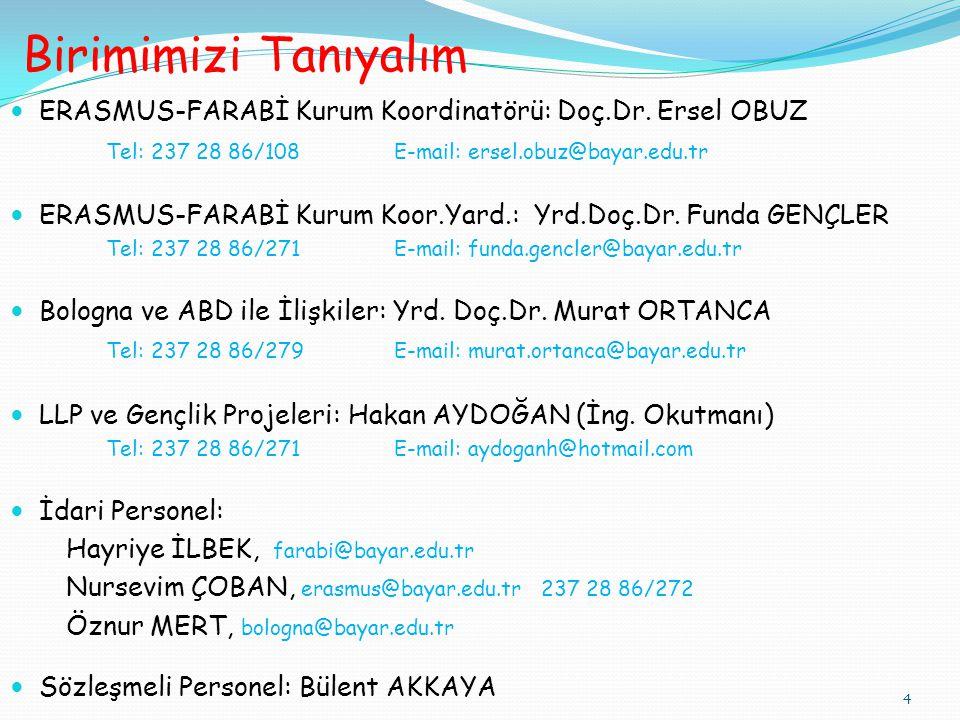 Birimimizi Tanıyalım ERASMUS-FARABİ Kurum Koordinatörü: Doç.Dr. Ersel OBUZ. Tel: 237 28 86/108 E-mail: ersel.obuz@bayar.edu.tr.
