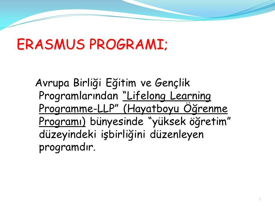 ULUSLARARASI İLŞKİLER BİRİMİ ERASMUS OFİSİ