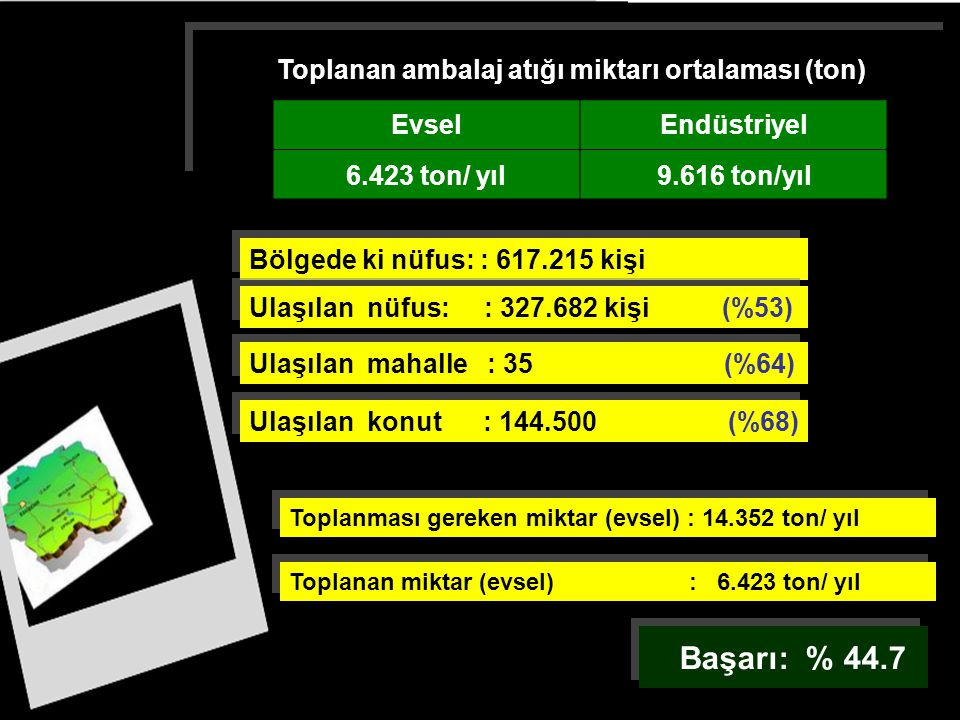 Toplanan ambalaj atığı miktarı ortalaması (ton)