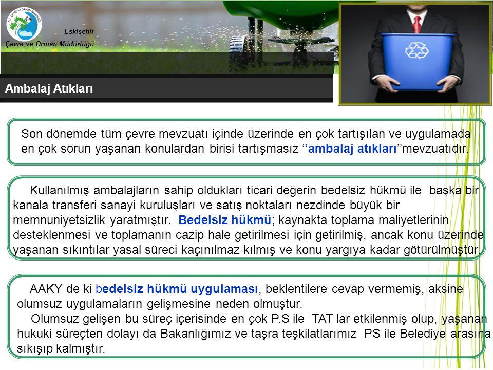 Eskişehir Çevre ve Orman Müdürlüğü. Ambalaj Atıkları. recycle.